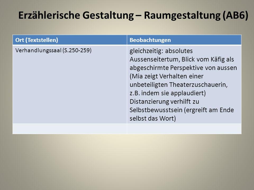 Corpus delicti ein prozess ppt herunterladen for Raumgestaltung corpus delicti