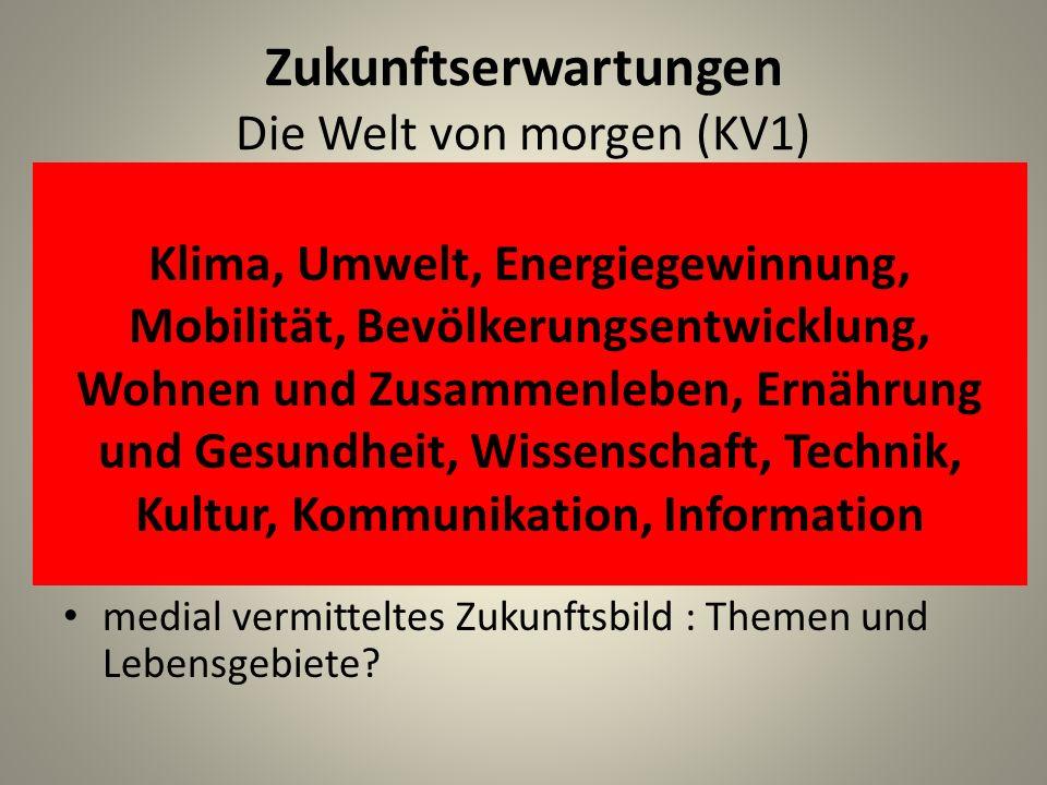 Zukunftserwartungen Die Welt von morgen (KV1)