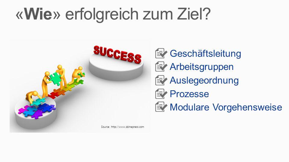 «Wie» erfolgreich zum Ziel