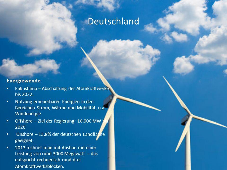 Deutschland Energiewende