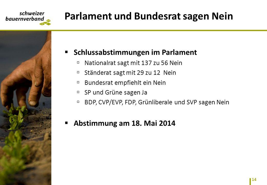 Parlament und Bundesrat sagen Nein