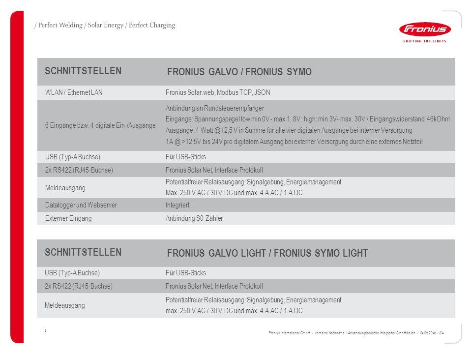 FRONIUS GALVO / FRONIUS SYMO
