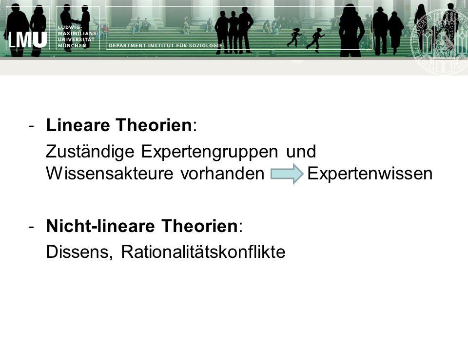 Lineare Theorien: Zuständige Expertengruppen und Wissensakteure vorhanden Expertenwissen. Nicht-lineare Theorien: