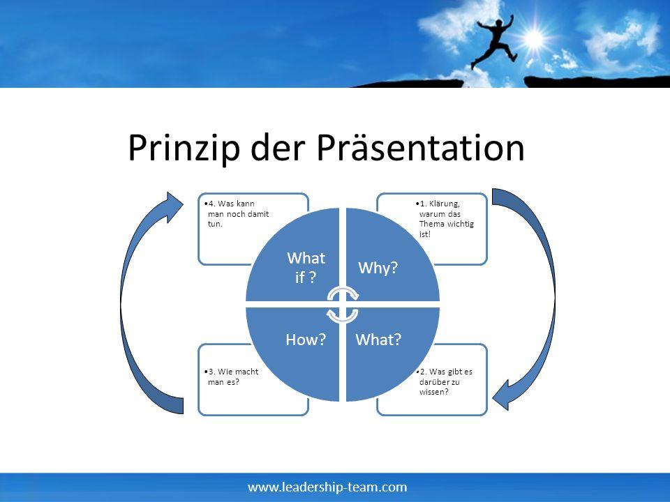 Prinzip der Präsentation