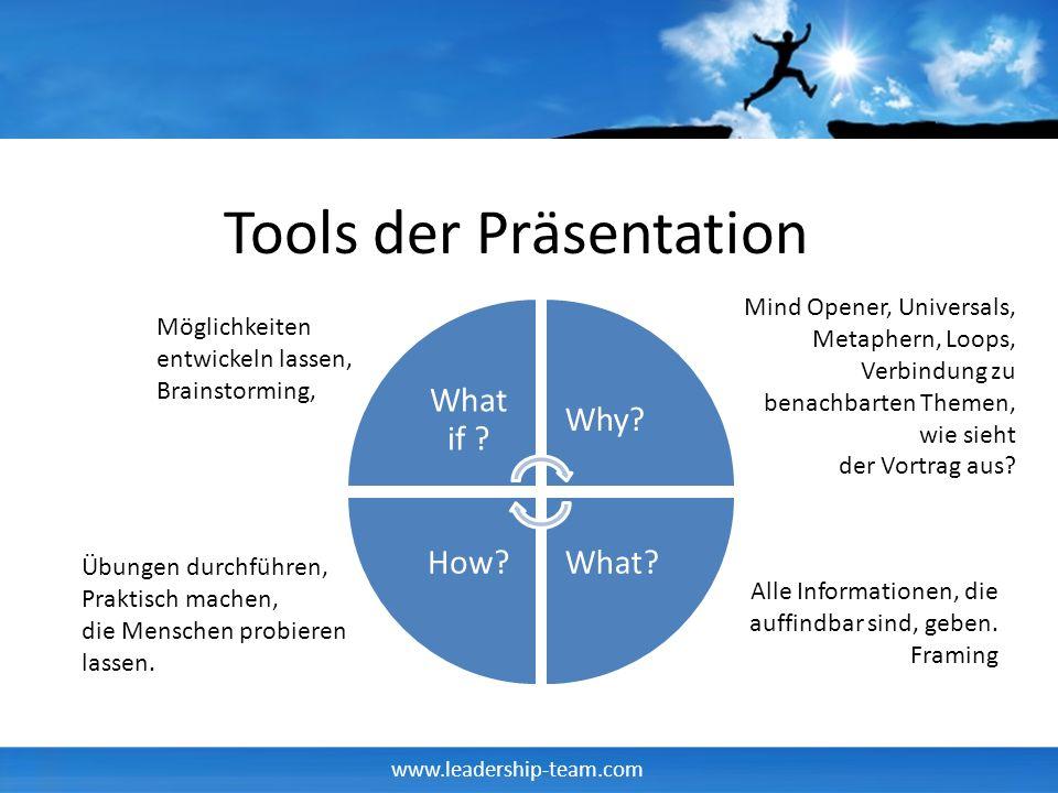 Tools der Präsentation