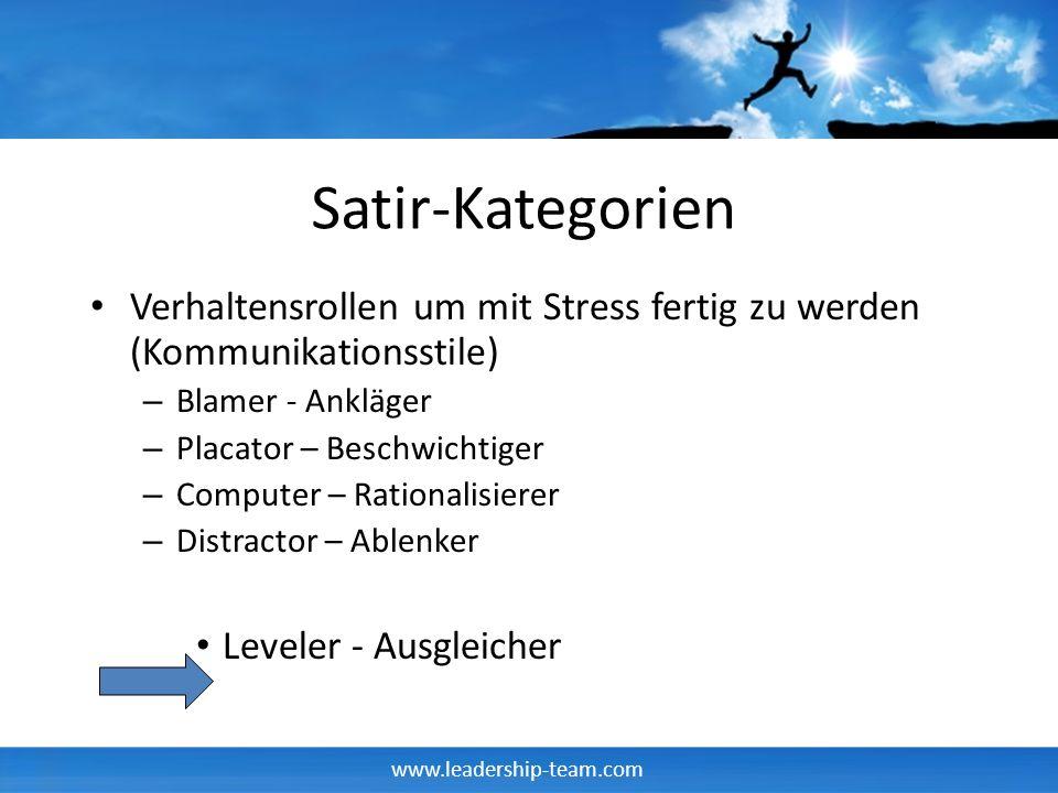 Satir-Kategorien Verhaltensrollen um mit Stress fertig zu werden (Kommunikationsstile) Blamer - Ankläger.