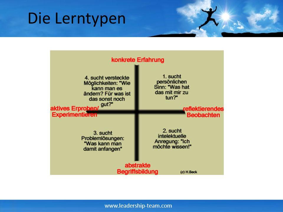 Die Lerntypen