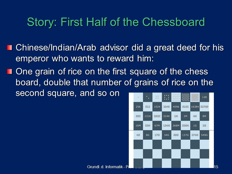 Story: First Half of the Chessboard