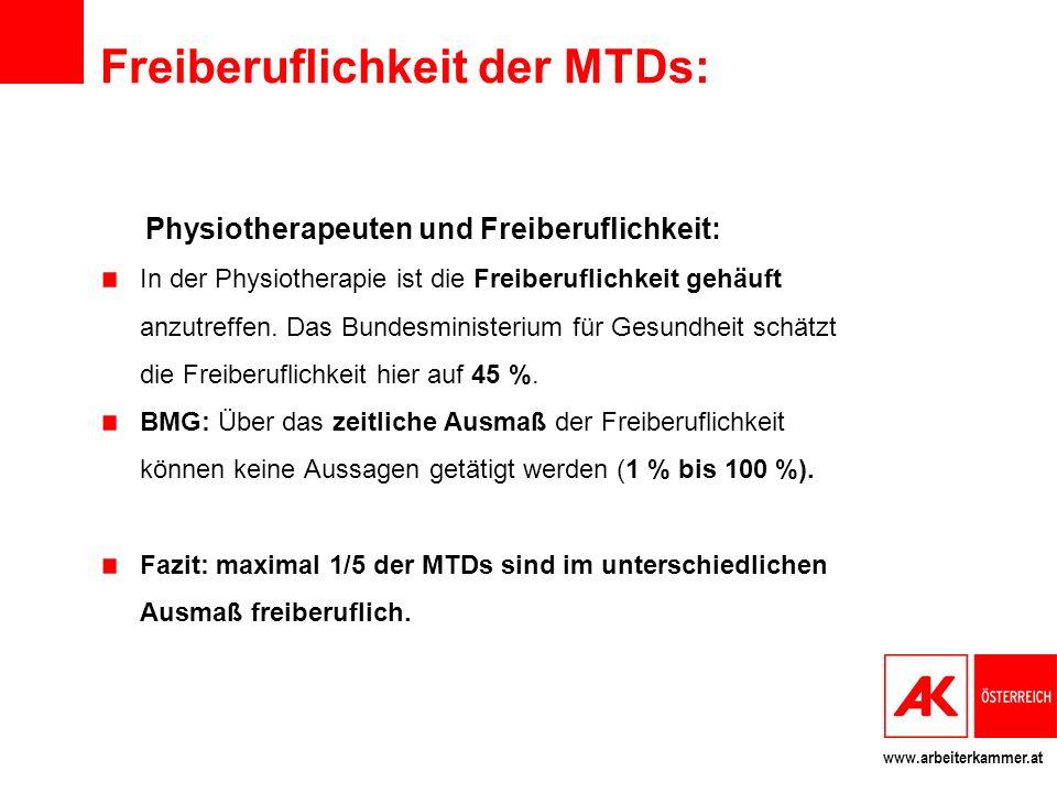 Freiberuflichkeit der MTDs: