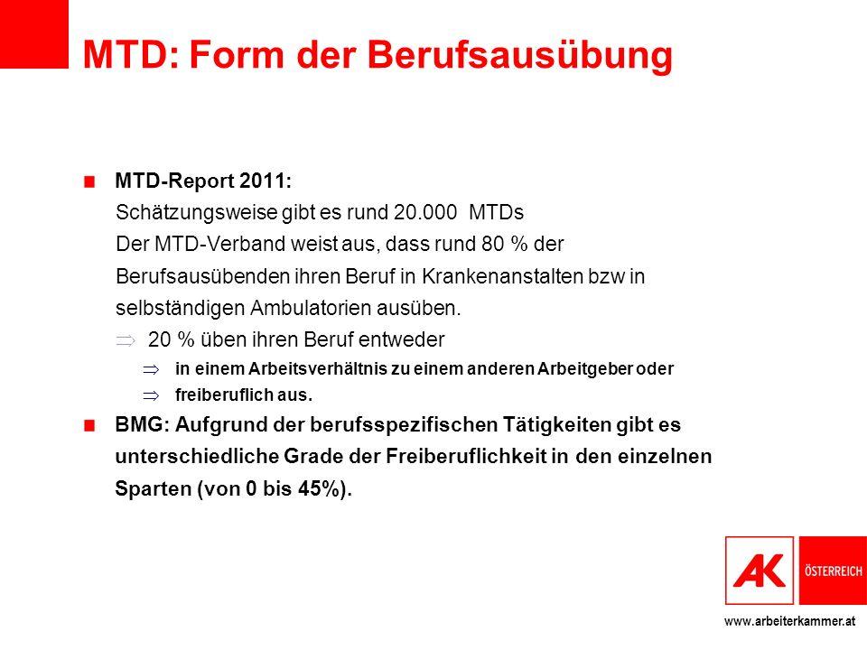 MTD: Form der Berufsausübung
