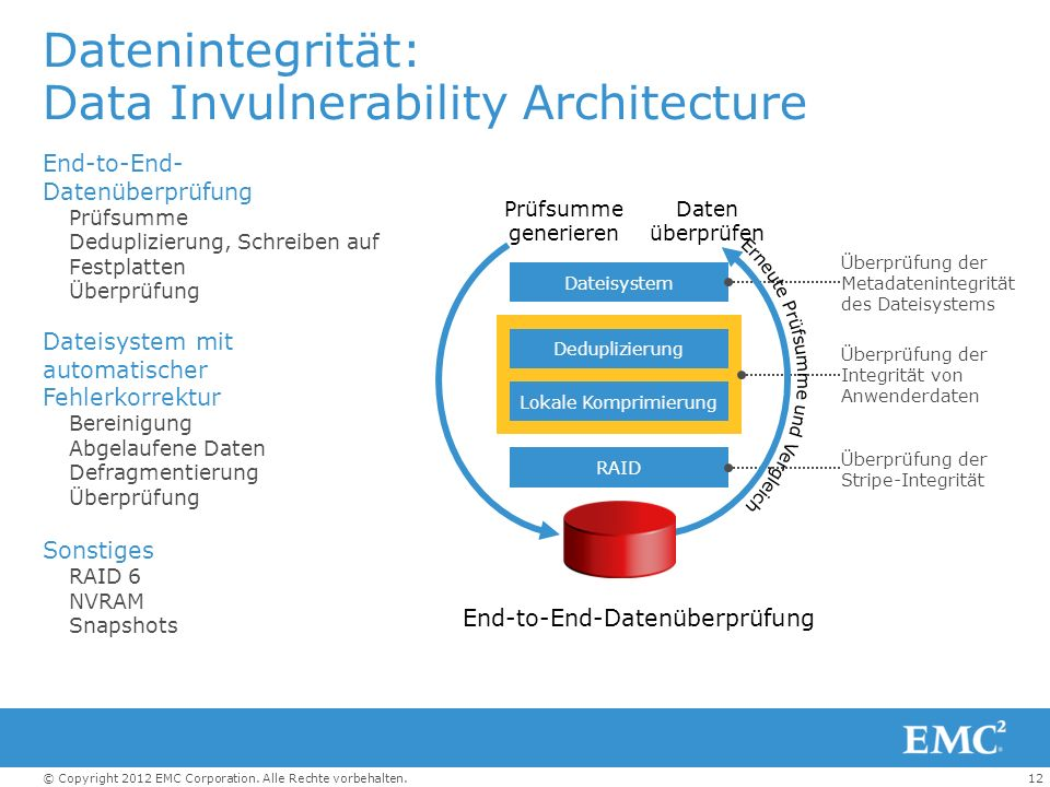 Datenintegrität: Data Invulnerability Architecture