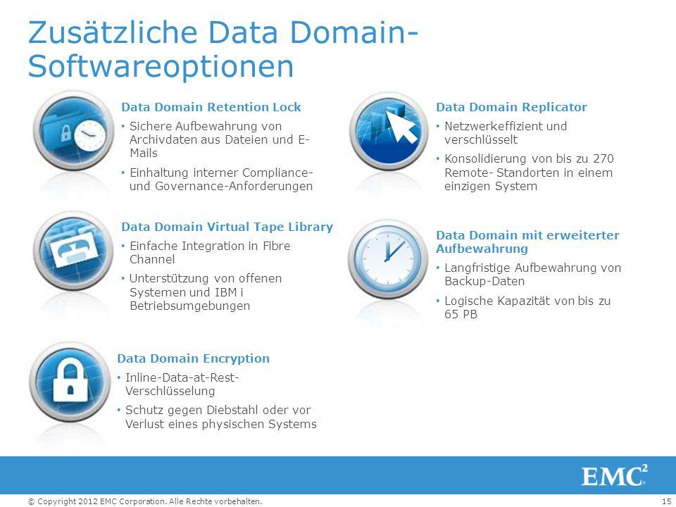 Zusätzliche Data Domain-Softwareoptionen