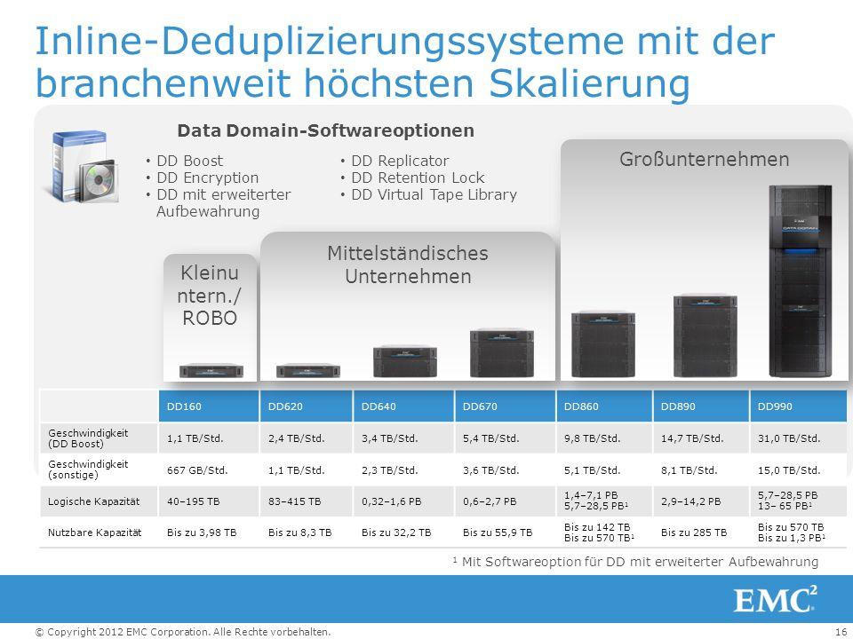Inline-Deduplizierungssysteme mit der branchenweit höchsten Skalierung