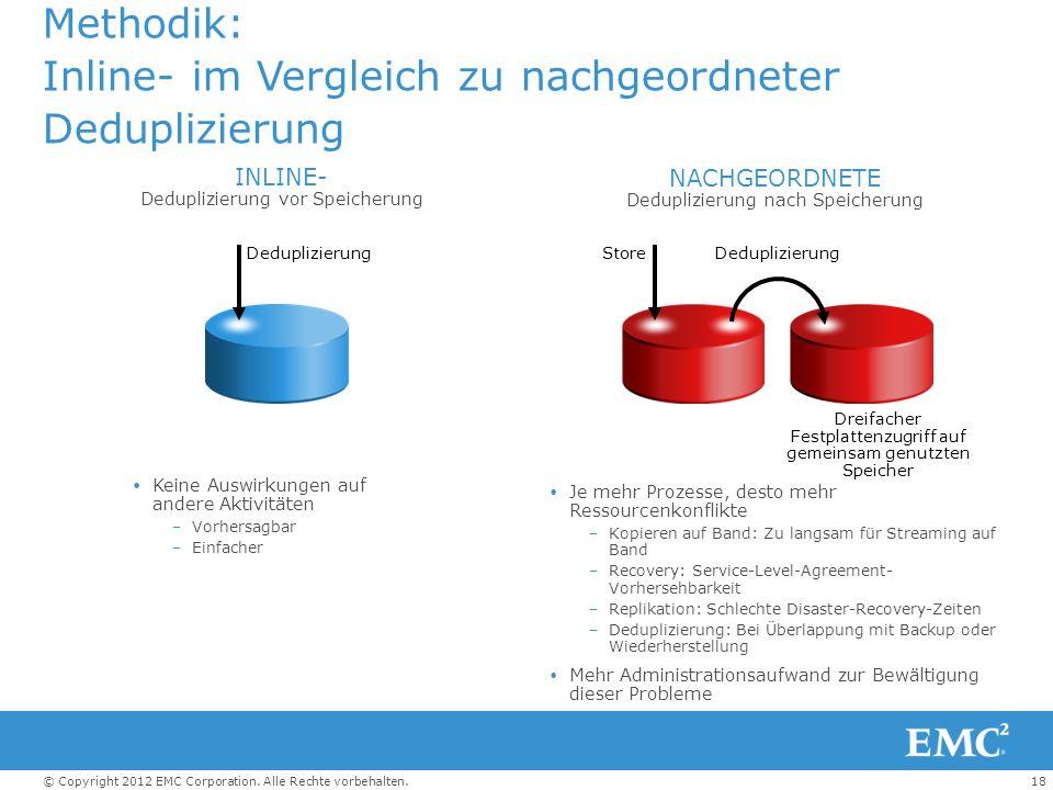 Methodik: Inline- im Vergleich zu nachgeordneter Deduplizierung