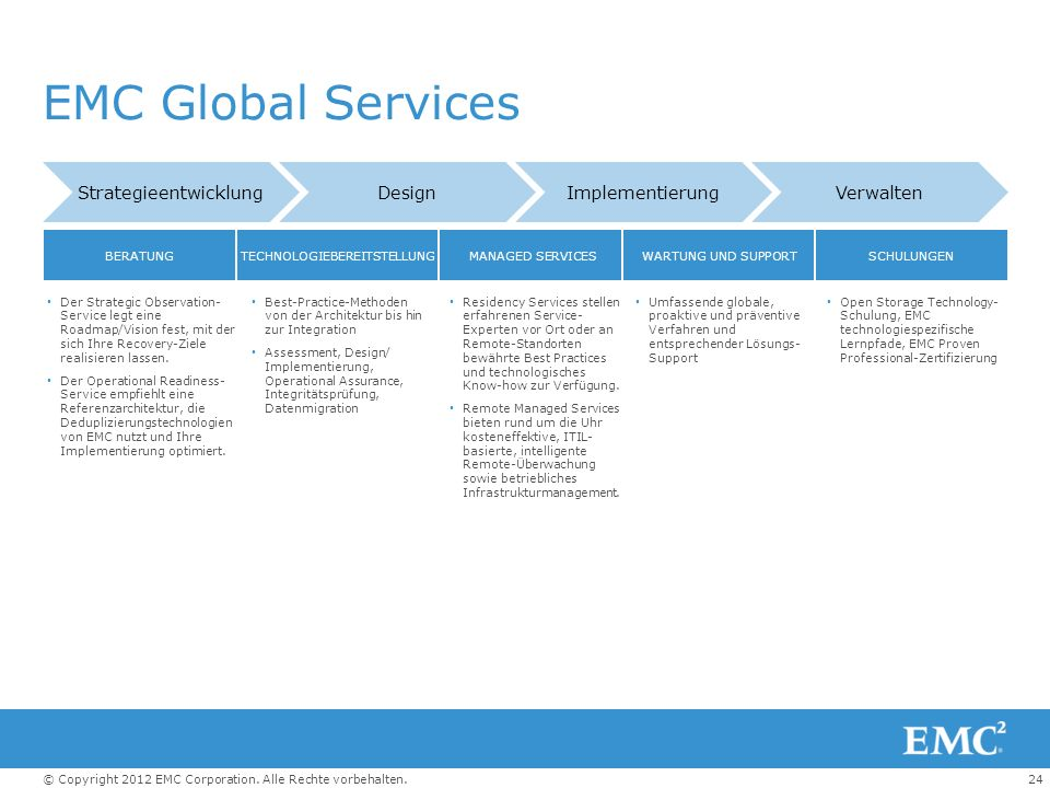 EMC Global Services Strategieentwicklung Design Implementierung