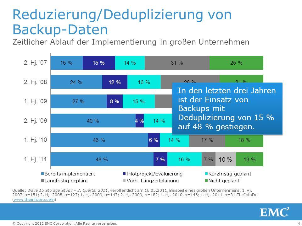 Reduzierung/Deduplizierung von Backup-Daten