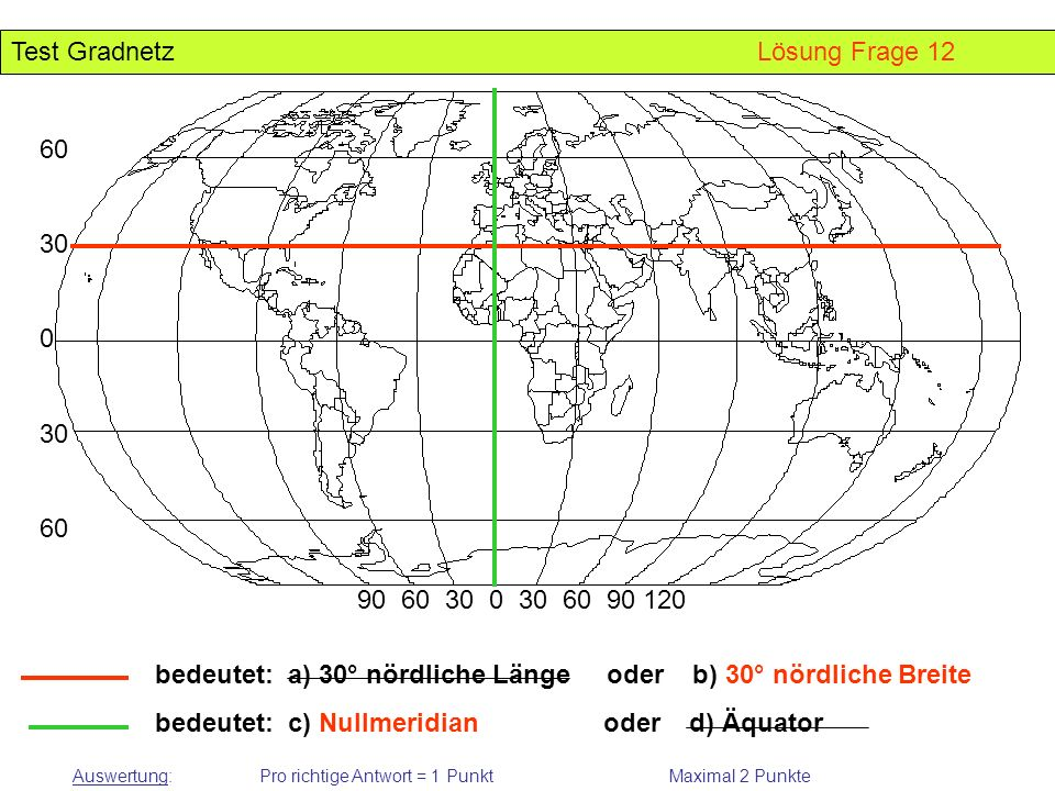 Funky Breitenund Längen Praxis Arbeitsblatt Photos - Mathe ...