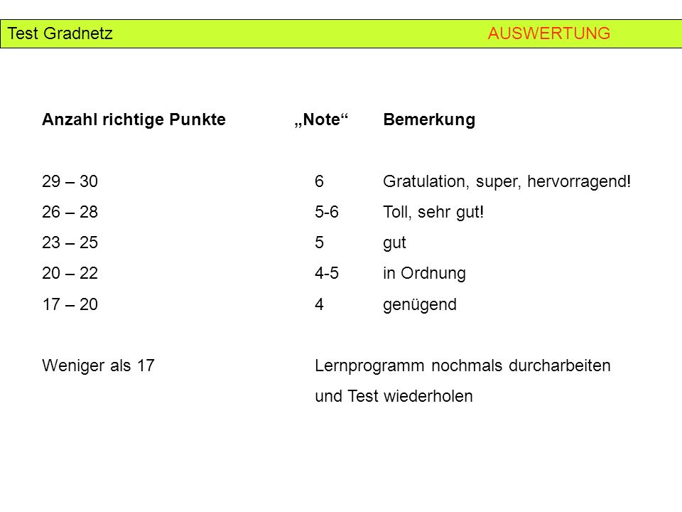 Test Gradnetz AUSWERTUNG