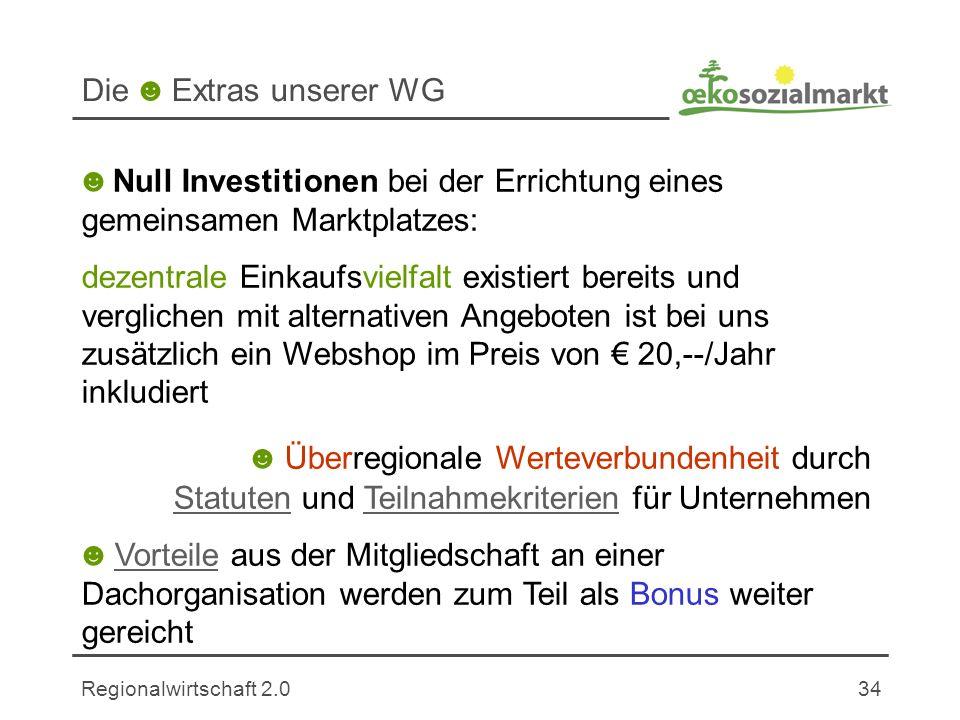Die ☻ Extras unserer WG ☻ Null Investitionen bei der Errichtung eines gemeinsamen Marktplatzes: