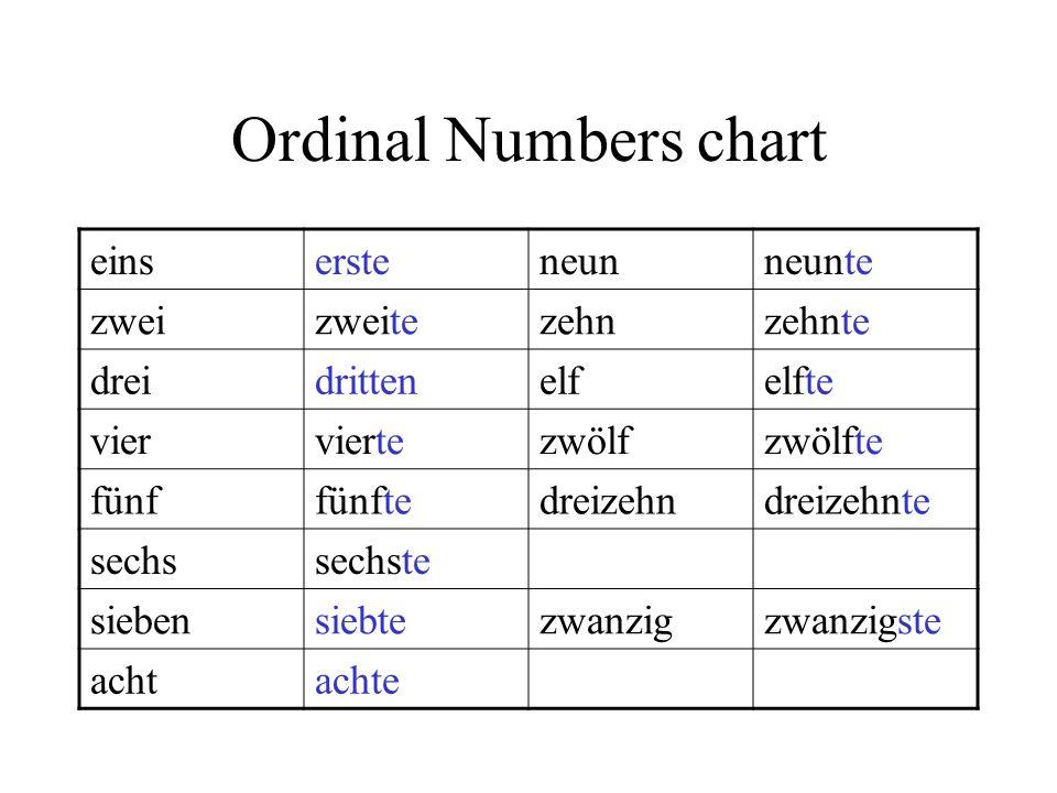Ordinal Numbers chart eins erste neun neunte zwei zweite zehn zehnte