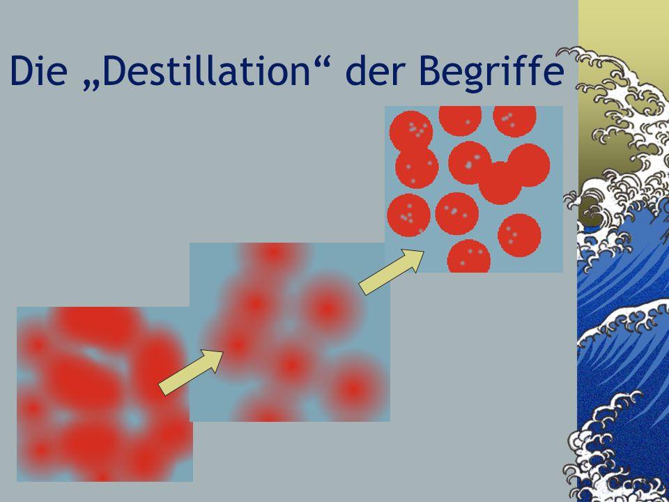 """Die """"Destillation der Begriffe"""