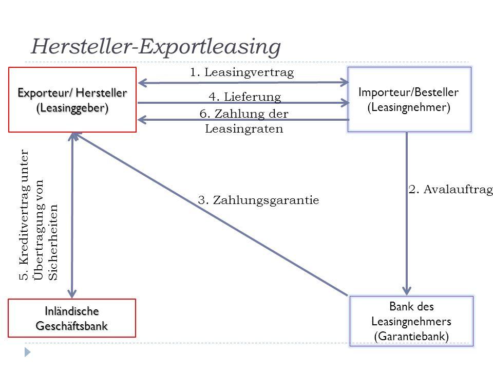 Hersteller-Exportleasing
