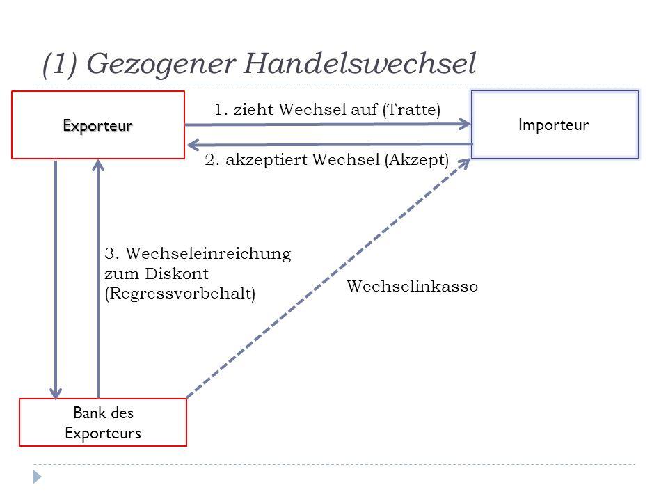 (1) Gezogener Handelswechsel