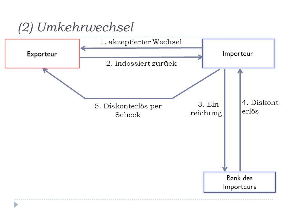 5. Diskonterlös per Scheck