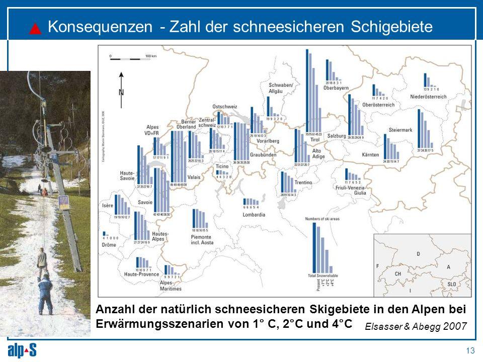 Konsequenzen - Zahl der schneesicheren Schigebiete