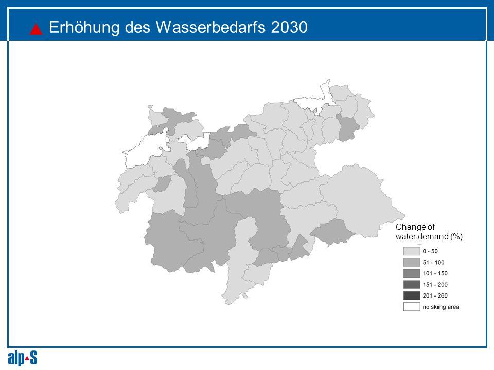 Erhöhung des Wasserbedarfs 2030