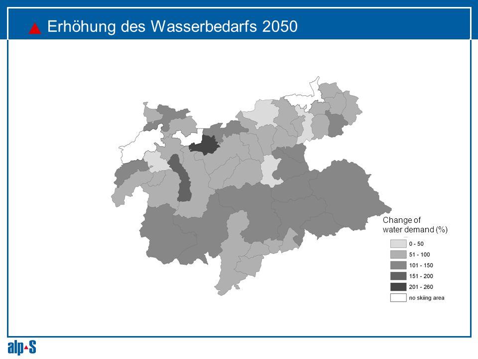 Erhöhung des Wasserbedarfs 2050