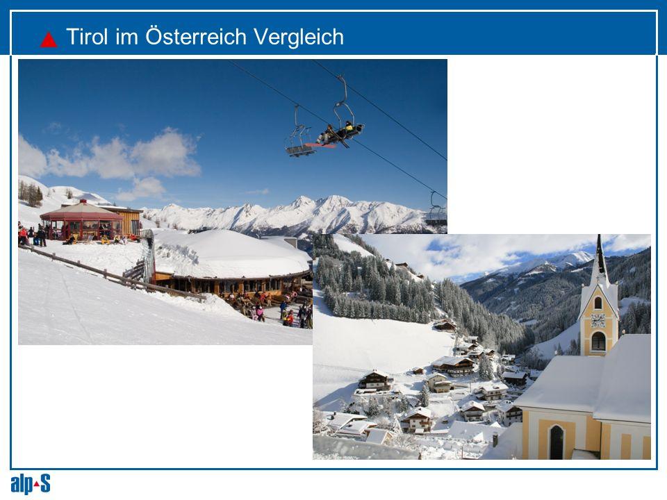 Tirol im Österreich Vergleich