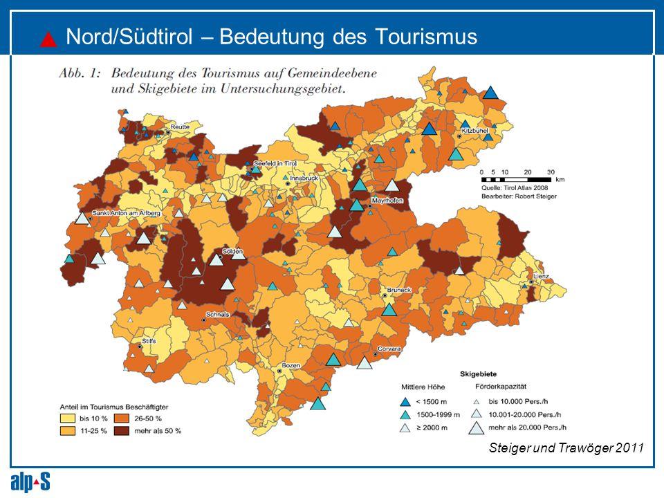 Nord/Südtirol – Bedeutung des Tourismus