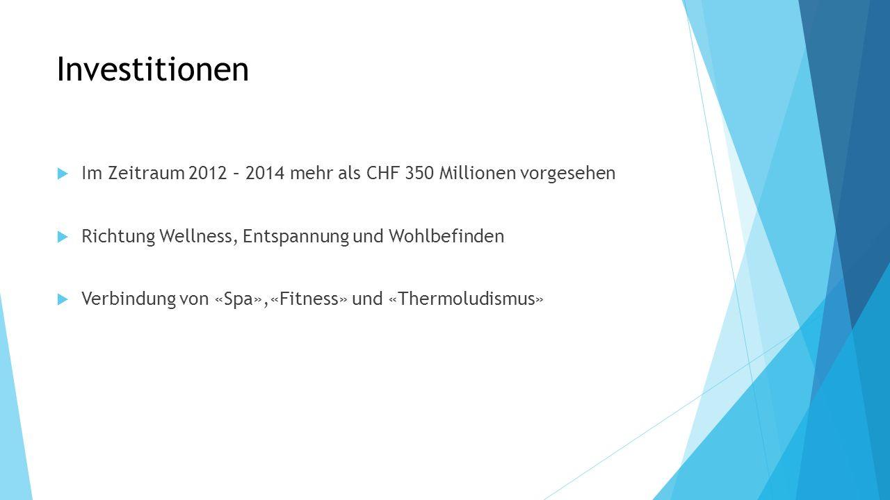 Investitionen Im Zeitraum 2012 – 2014 mehr als CHF 350 Millionen vorgesehen. Richtung Wellness, Entspannung und Wohlbefinden.