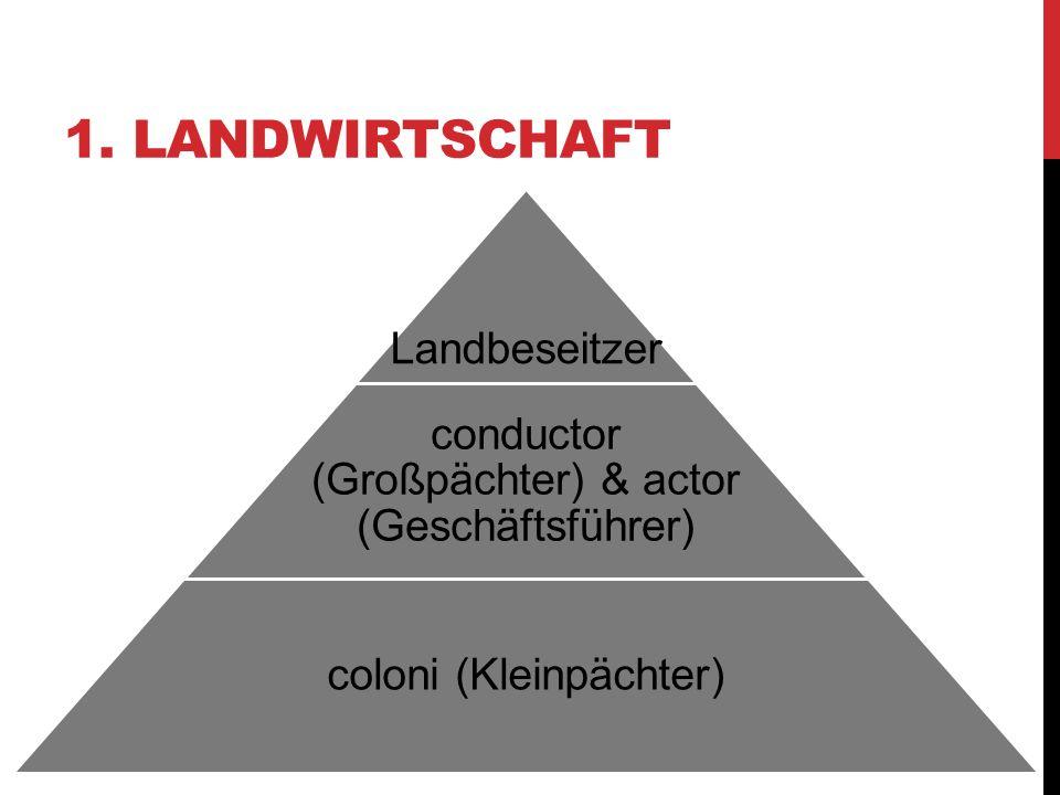 1. Landwirtschaft Landbeseitzer
