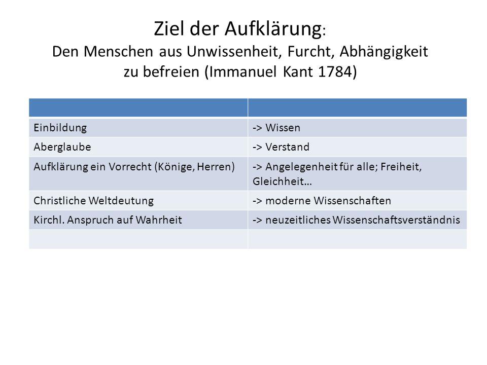 Ziel der Aufklärung: Den Menschen aus Unwissenheit, Furcht, Abhängigkeit zu befreien (Immanuel Kant 1784)
