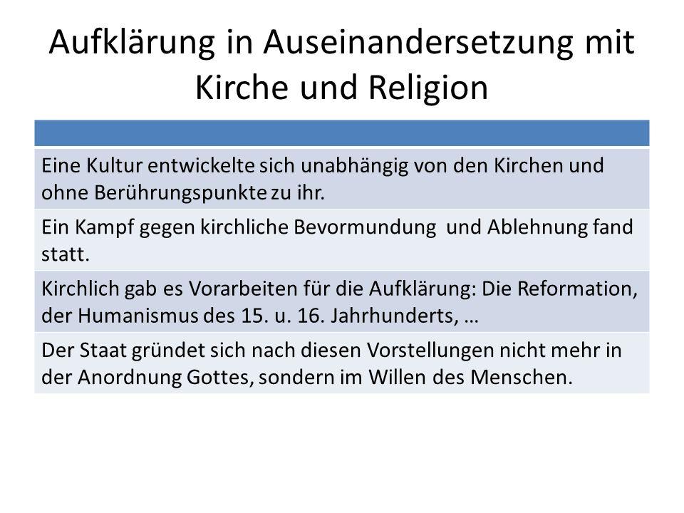 Aufklärung in Auseinandersetzung mit Kirche und Religion