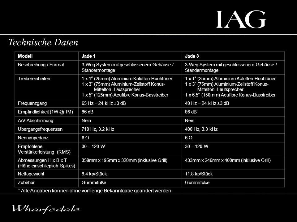 Technische Daten Modell. Jade 1. Jade 3. Beschreibung / Format. 3-Weg System mit geschlossenem Gehäuse / Ständermontage.