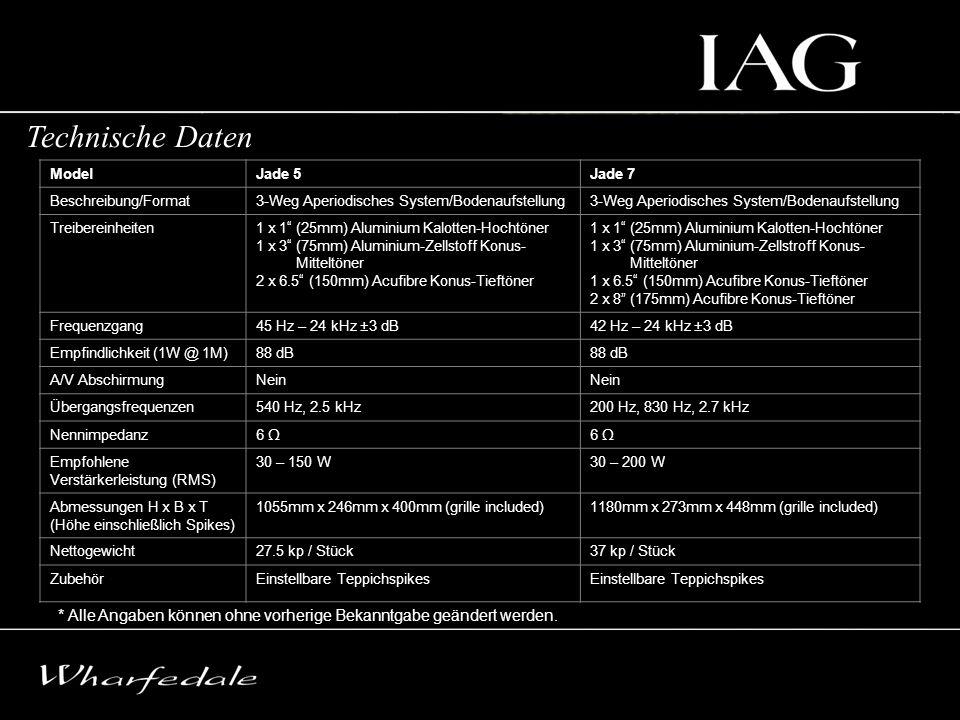Technische Daten Model. Jade 5. Jade 7. Beschreibung/Format. 3-Weg Aperiodisches System/Bodenaufstellung.