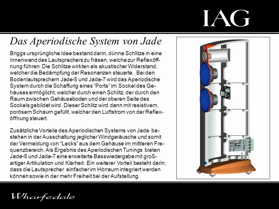 Das Aperiodische System von Jade
