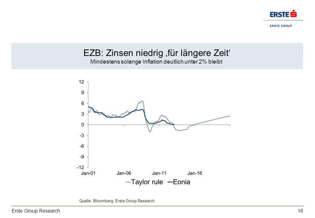EZB: Zinsen niedrig 'für längere Zeit'