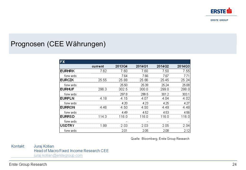 Prognosen (CEE Währungen)