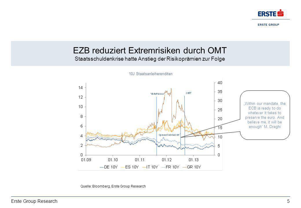 EZB reduziert Extremrisiken durch OMT