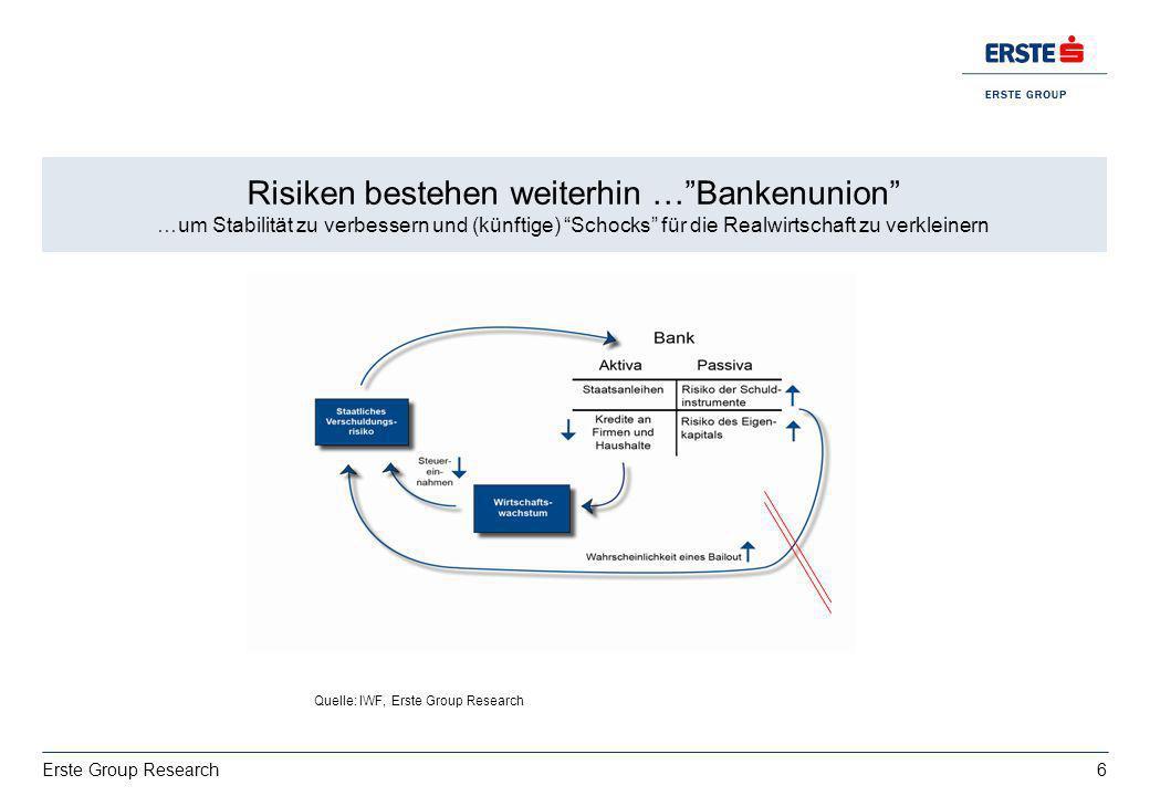 Risiken bestehen weiterhin … Bankenunion