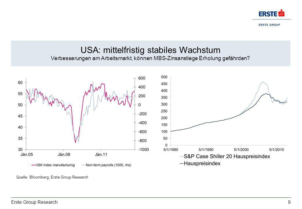 USA: mittelfristig stabiles Wachstum
