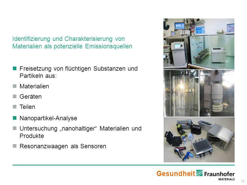 Identifizierung und Charakterisierung von Materialien als potenzielle Emissionsquellen