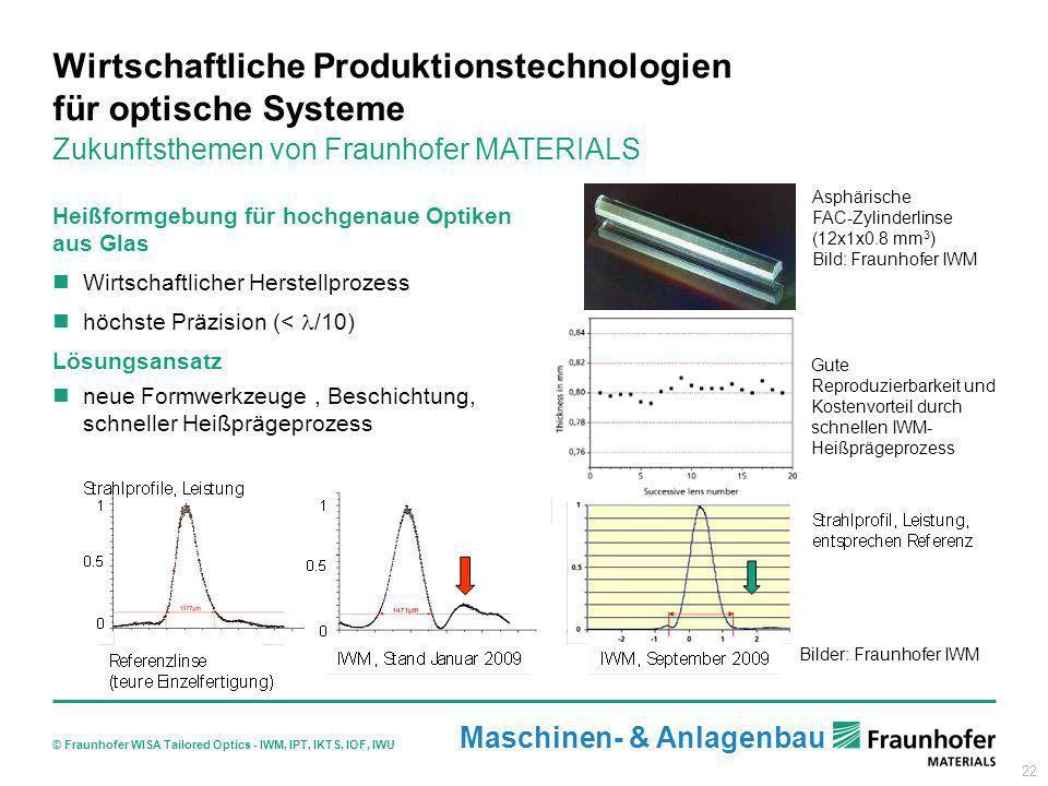 Wirtschaftliche Produktionstechnologien für optische Systeme