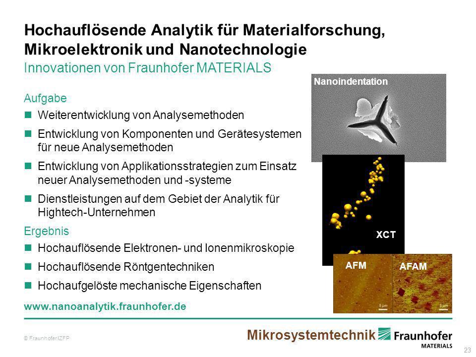 Hochauflösende Analytik für Materialforschung, Mikroelektronik und Nanotechnologie