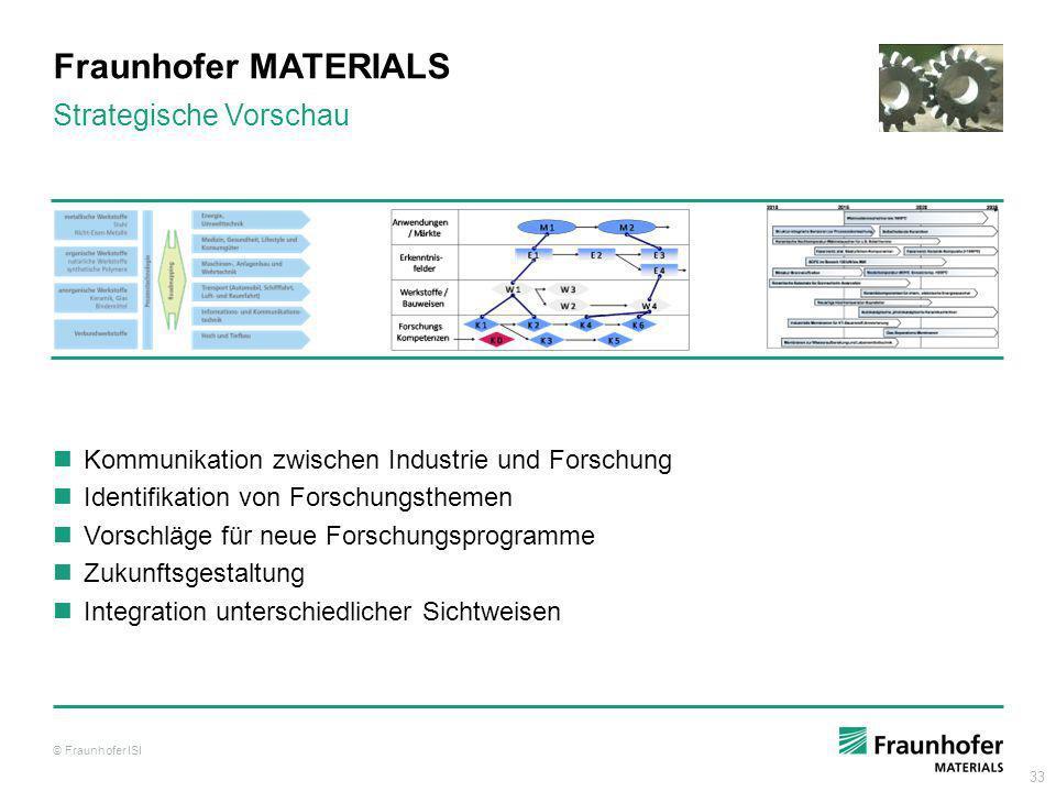 Fraunhofer MATERIALS Strategische Vorschau