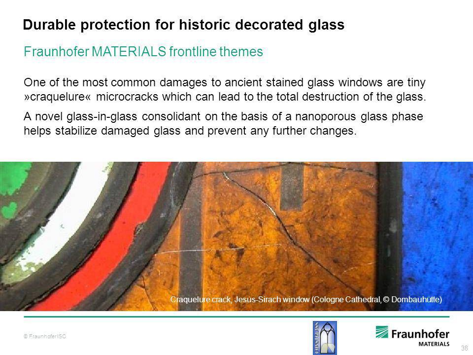 Durable protection for historic decorated glass